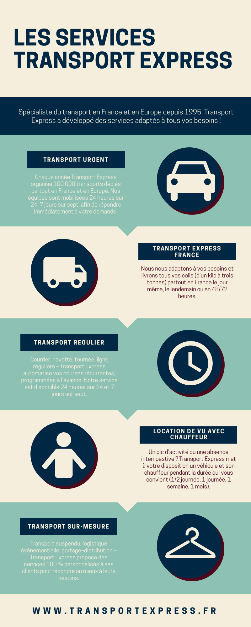 Les services de Transport Express (infographie)